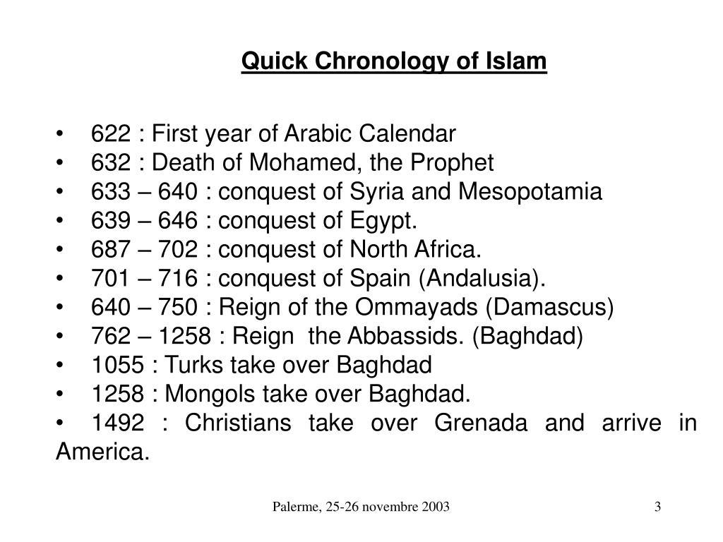 Quick Chronology of Islam