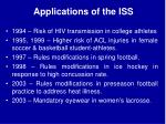 applications of the iss