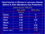 head injuries in women s lacrosse game before after mandatory eye protection