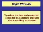 rapid ind goal