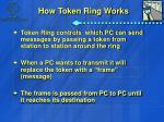 how token ring works