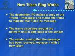 how token ring works30