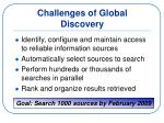challenges of global discovery