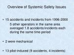 overview of systemic safety issues