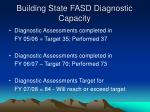 building state fasd diagnostic capacity16