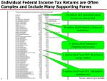 individual federal income tax returns are often complex and include many supporting forms