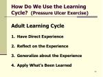 how do we use the learning cycle pressure ulcer exercise