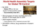 world health assembly targets for global tb control