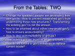 from the tables two10