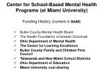 center for school based mental health programs at miami university funding history current in bold