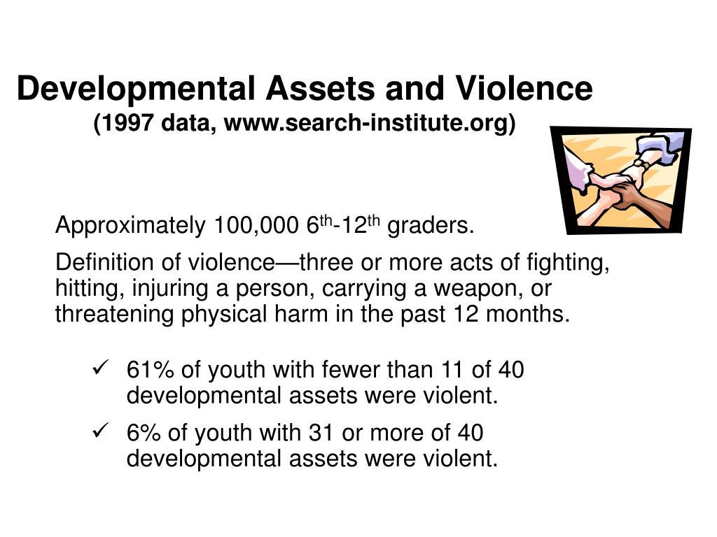 Developmental Assets and Violence