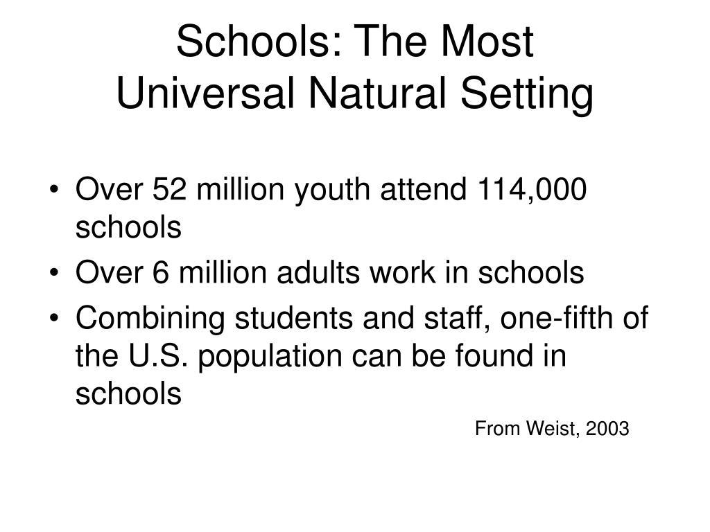 Schools: The Most