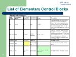 list of elementary control blocks