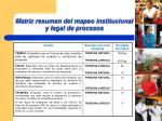 matriz resumen del mapeo institucional y legal de procesos12
