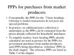 ppps for purchases from market producers