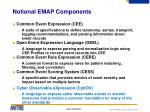 notional emap components