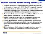 notional flow of a modern security incident27