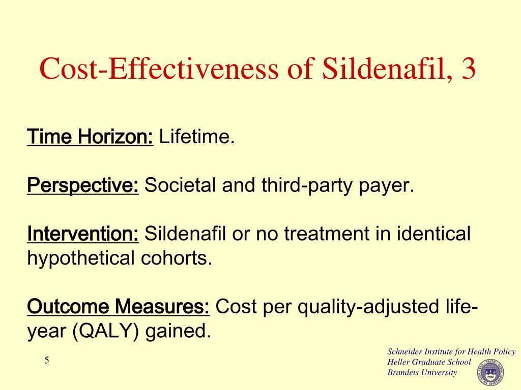 Cost-Effectiveness of Sildenafil, 3