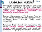 landasan hukum