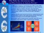 why public key infrastructure pki and what solutions do industry provide