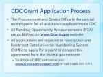 cdc grant application process
