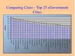 comparing cities top 25 egovernment cities