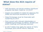 what does the aca require of states4