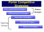 porter competitive strategies