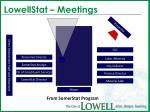 lowellstat meetings