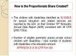 how is the proportionate share created