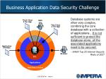 business application data security challenge