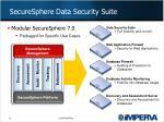 securesphere data security suite