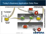 today s business application data flow