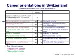 career orientations in switzerland swiss hr barometer 2006 grote staffelbach