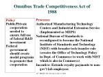 omnibus trade competitiveness act of 1988