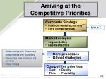 arriving at the competitive priorities