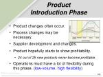 product introduction phase