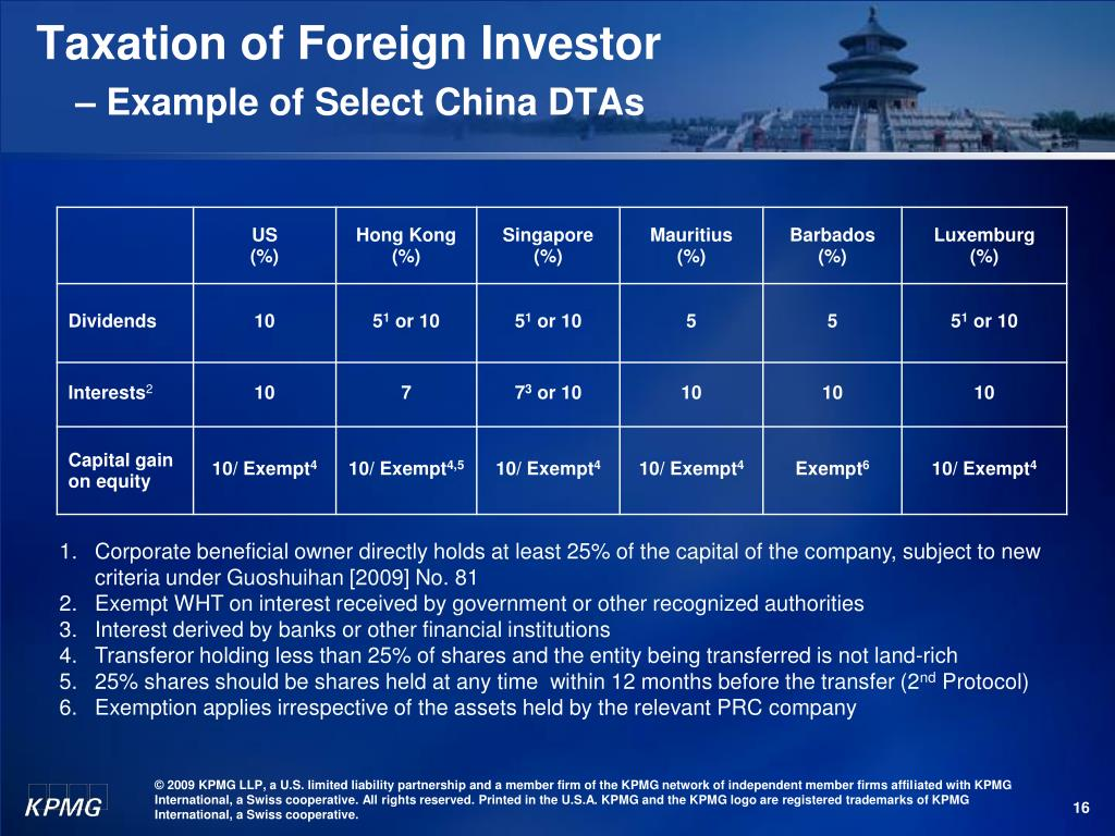 Taxation of Foreign Investor