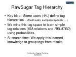 rawsugar tag hierarchy