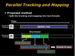 parallel tracking and mapping