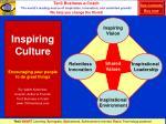 inspiring culture