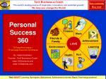 personal success 360