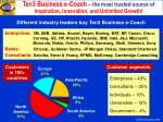 ten3 business e coach t he most trusted source of inspiration innovation and unlimited growth