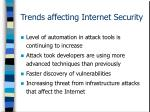 trends affecting internet security