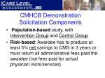 cmhcb demonstration solicitation components22