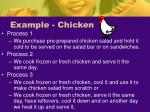 example chicken
