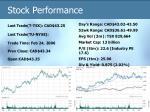stock performance133