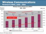 wireless communications revenue arpu 1999 2004