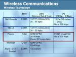 wireless communications wireless technology