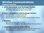 wireline communications segment overview